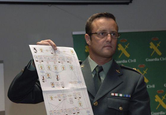 Comandante Guardia Civil robo bebés