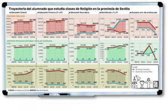 alumnado Sevilla 2013