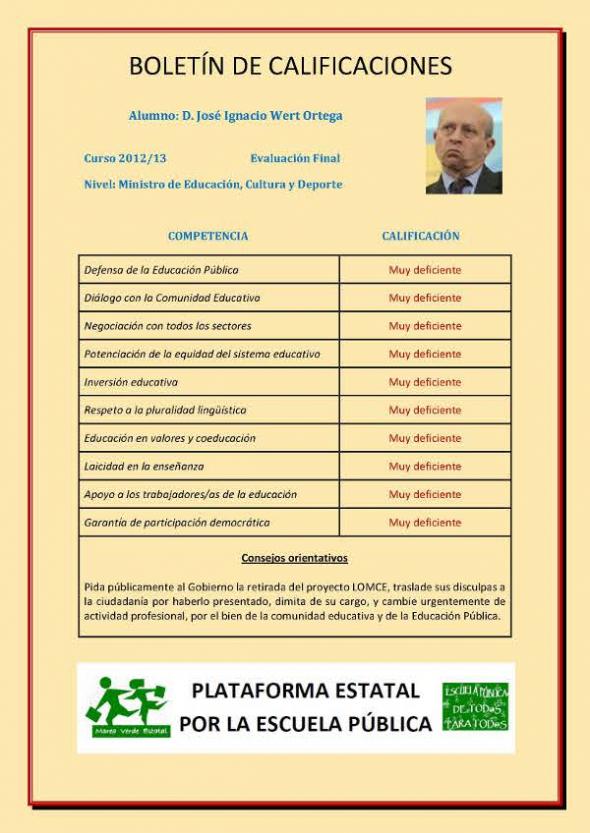 Boletín calificaciones Wert