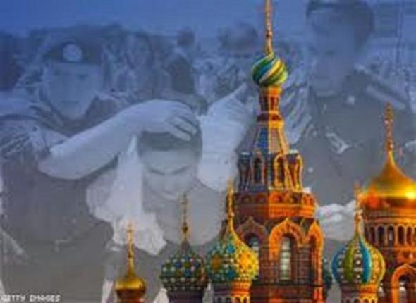 iglesia ortodoxa rusa y represión