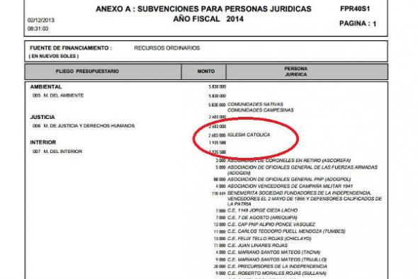 subvencion iglesia Perú 2014