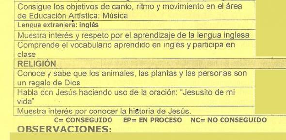 Boletín notas CEIP Alvaro Bazán Madrid