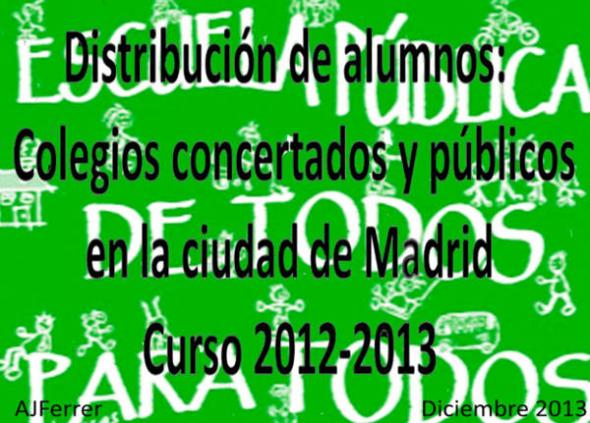 Alumnado concertada Madrid 2013