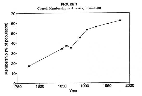 religiosidad-en-EEUU