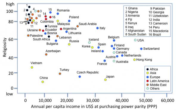 Religion_economy