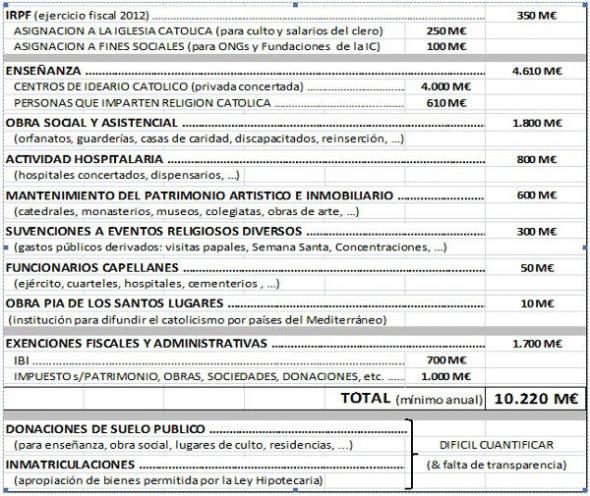 Cuadro datos financiacion SICAR 2014