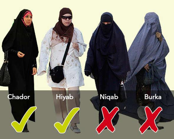 mujeres velo niqab burka
