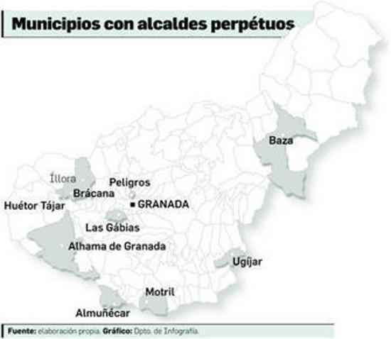 municipios Granada Alcaldes perpetuos 2014
