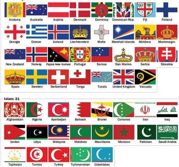 banderas religion mundo