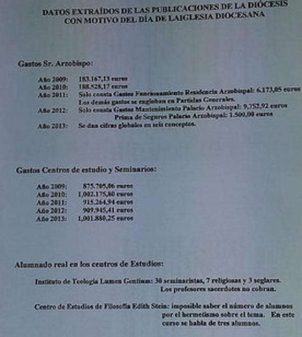 algunos gastos arzobispo Granada 2014