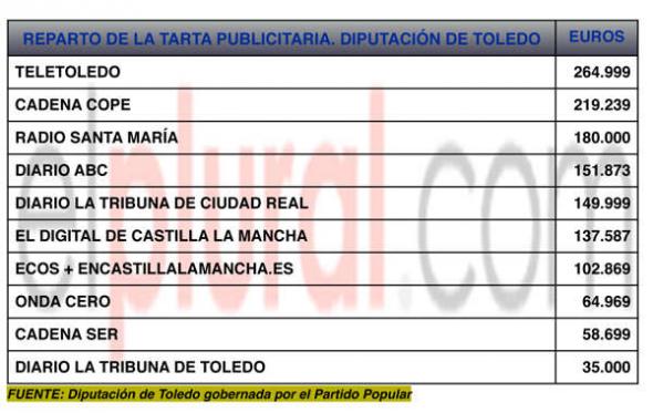 subvenciones prensa Diputacion Toledo 2014