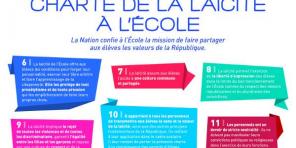 charte-laicite Carta de la Laicidad en la Escuela Francia 2013