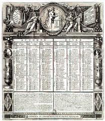 calendario republicano