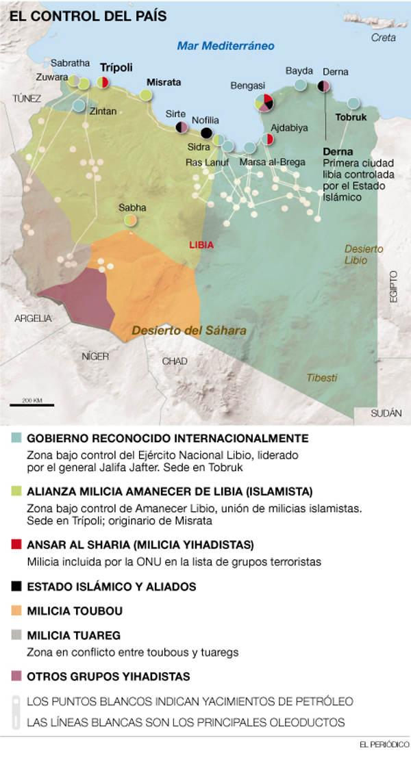 mapa Libia 2015