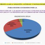 Donaciones 2014