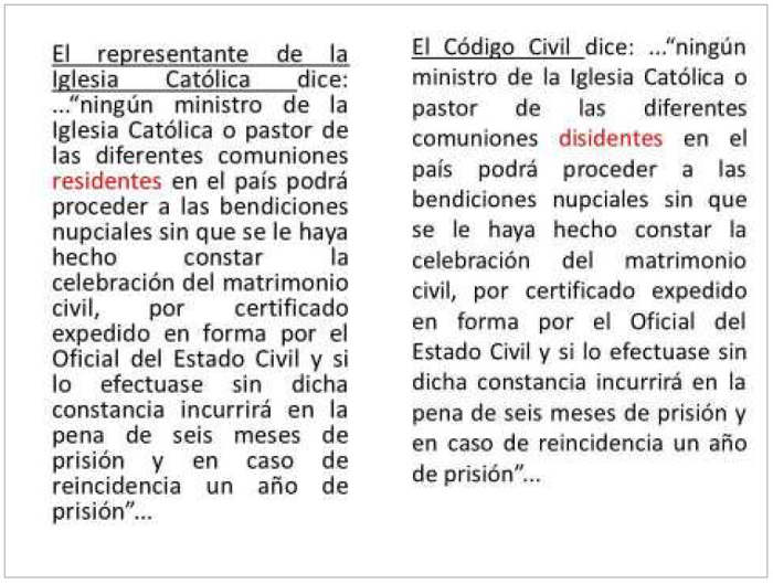 codigo civil y matrimonio Uruguay