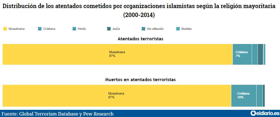 Atentados terroristas 2016 d