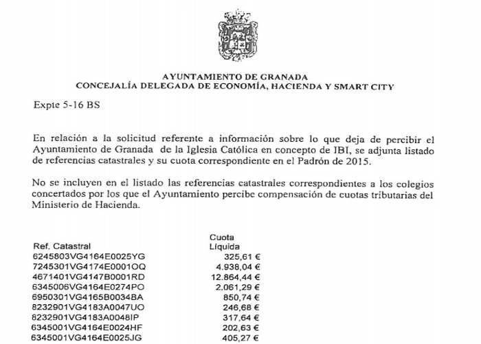 PDF relacion exentos IBI Granada 2016