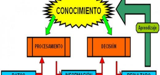 esquema_conocimiento