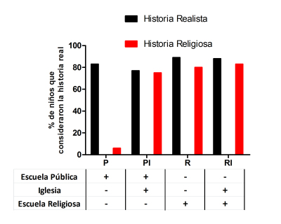 estudio-influencia-religion
