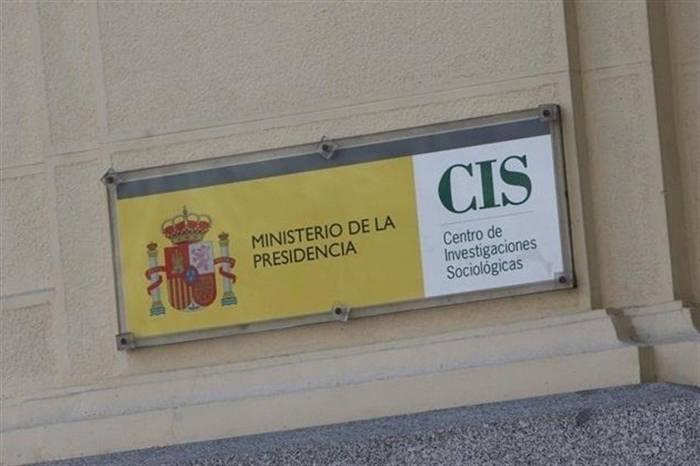 CIS Centro de invesdtigaciones sociologicas