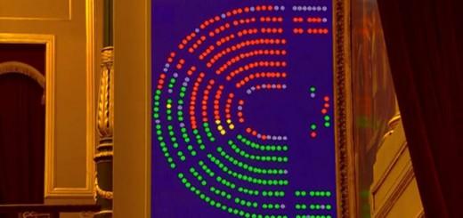 votacion mocion ERC 2017