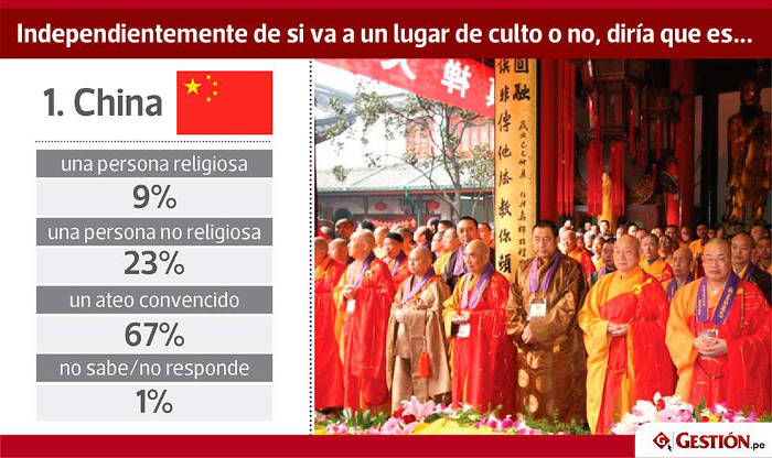 crrencias 1 2016 China