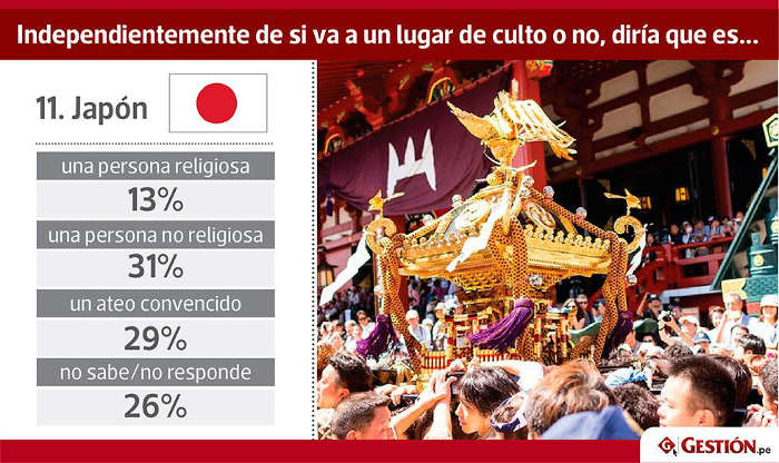 crrencias 11 2016 Japon
