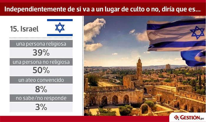 crrencias 15 2016 Israel