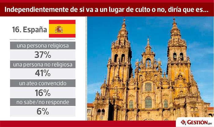 crrencias 16 2016 Espana