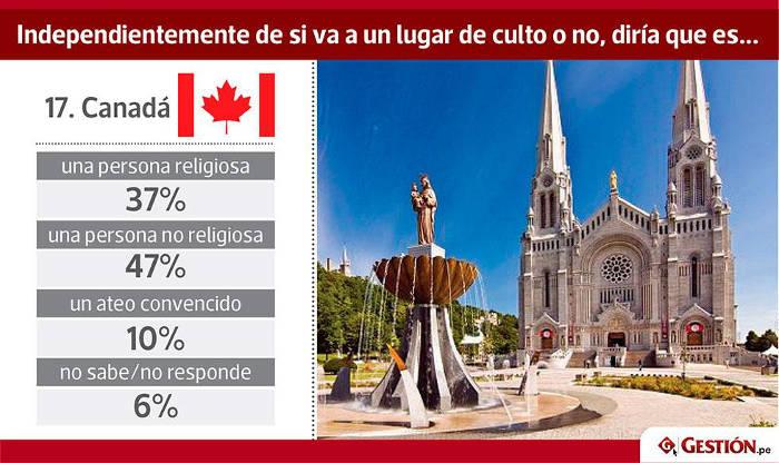 crrencias 17 2016 Canada