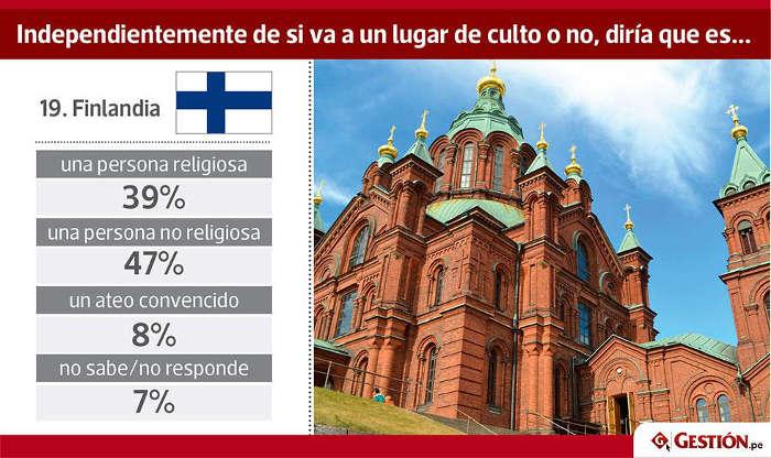 crrencias 19 2016 Finlandia