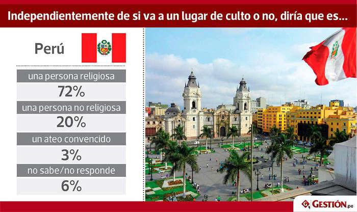 crrencias 22 2016 Peru