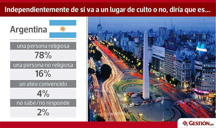 crrencias 23 2016 Argentina