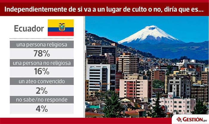crrencias 24 2016 Ecuador