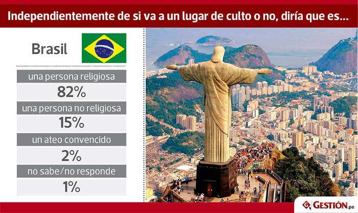 crrencias 25 2016 Brasil