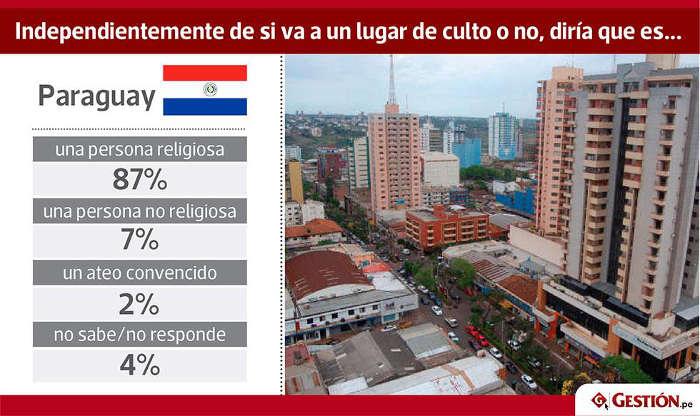 crrencias 27 2016 Paraguay