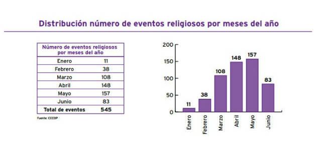 procesiones Sevilla 2017 a